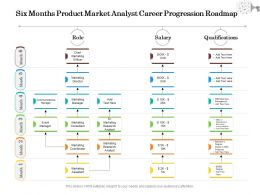 Six Months Product Market Analyst Career Progression Roadmap