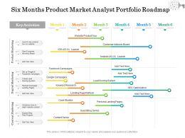 Six Months Product Market Analyst Portfolio Roadmap