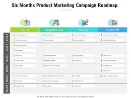 Six Months Product Marketing Campaign Roadmap