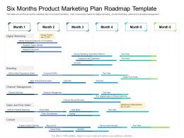 Six Months Product Marketing Plan Roadmap Timeline Powerpoint Template
