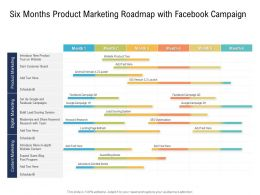Six Months Product Marketing Roadmap With Facebook Campaign