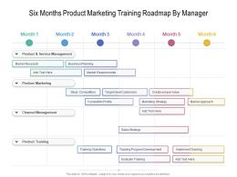 Six Months Product Marketing Training Roadmap By Manager