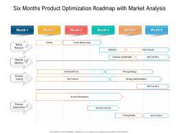 Six Months Product Optimization Roadmap With Market Analysis