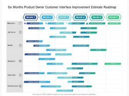 Six Months Product Owner Customer Interface Improvement Estimate Roadmap