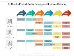 Six Months Product Owner Development Estimate Roadmap