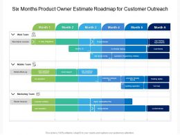 Six Months Product Owner Estimate Roadmap For Customer Outreach