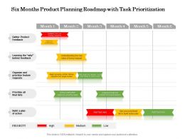 Six Months Product Planning Roadmap With Task Prioritization
