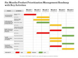 Six Months Product Prioritization Management Roadmap With Key Activities