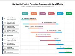 Six Months Product Promotion Roadmap With Social Media