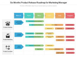 Six Months Product Release Roadmap For Marketing Manager