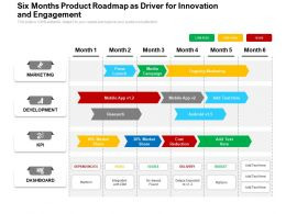 Six Months Product Roadmap As Driver For Innovation And Engagement