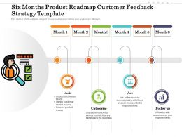 Six Months Product Roadmap Customer Feedback Strategy Template