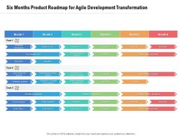 Six Months Product Roadmap For Agile Development Transformation