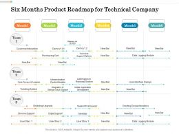 Six Months Product Roadmap For Technical Company