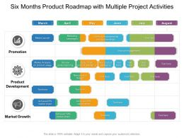 Six Months Product Roadmap With Multiple Project Activities