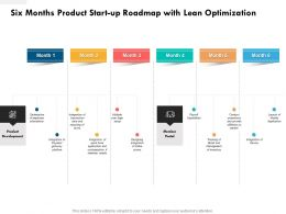 Six Months Product Start Up Roadmap With Lean Optimization