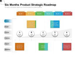 Six Months Product Strategic Roadmap