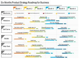 Six Months Product Strategy Roadmap For Business