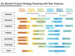 Six Months Product Strategy Roadmap With New Features