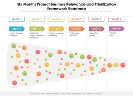 Six Months Project Business Relevance And Prioritization Framework Roadmap
