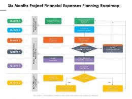 Six Months Project Financial Expenses Planning Roadmap