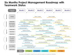 Six Months Project Management Roadmap With Teamwork Status