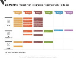 Six Months Project Plan Integration Roadmap With To Do List