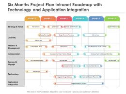 Six Months Project Plan Intranet Roadmap With Technology And Application Integration