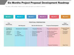 Six Months Project Proposal Development Roadmap