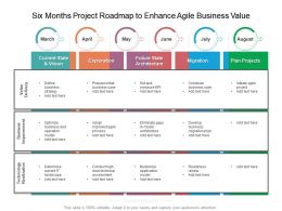 Six Months Project Roadmap To Enhance Agile Business Value