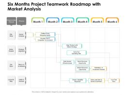 Six Months Project Teamwork Roadmap With Market Analysis