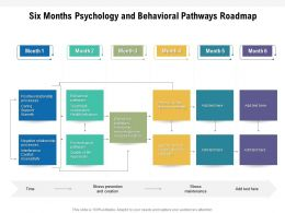 Six Months Psychology And Behavioral Pathways Roadmap