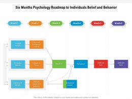 Six Months Psychology Roadmap To Individuals Belief And Behavior