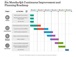 Six Months QA Continuous Improvement And Planning Roadmap