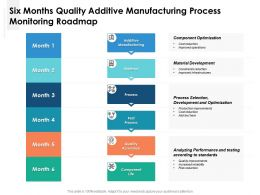 Six Months Quality Additive Manufacturing Process Monitoring Roadmap