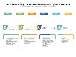 Six Months Quality Production And Management Systems Roadmap