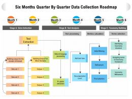Six Months Quarter By Quarter Data Collection Roadmap