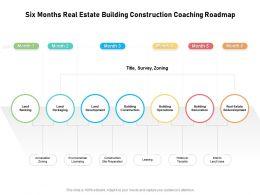 Six Months Real Estate Building Construction Coaching Roadmap