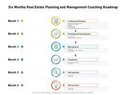 Six Months Real Estate Planning And Management Coaching Roadmap