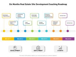 Six Months Real Estate Site Development Coaching Roadmap
