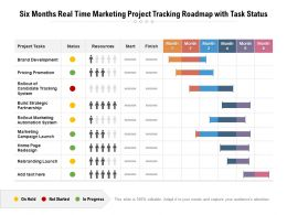 Six Months Real Time Marketing Project Tracking Roadmap With Task Status