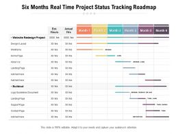 Six Months Real Time Project Status Tracking Roadmap