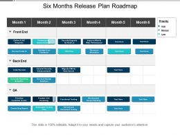 Six Months Release Plan Roadmap