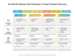 Six Months Release Plan Roadmap To Project Disaster Recovery