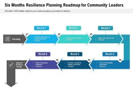 Six Months Resilience Planning Roadmap For Community Leaders