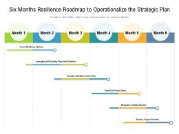 Six Months Resilience Roadmap To Operationalize The Strategic Plan