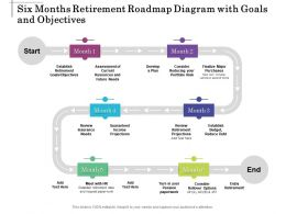 Six Months Retirement Roadmap Diagram With Goals And Objectives