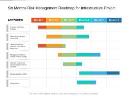 Six Months Risk Management Roadmap For Infrastructure Project