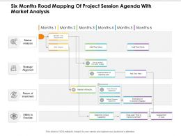 Six Months Road Mapping Of Project Session Agenda With Market Analysis