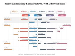 Six Months Roadmap Example For PMO With Different Phases